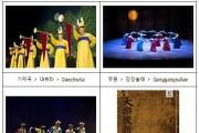 '국악용어 영문 표준 번역 시안